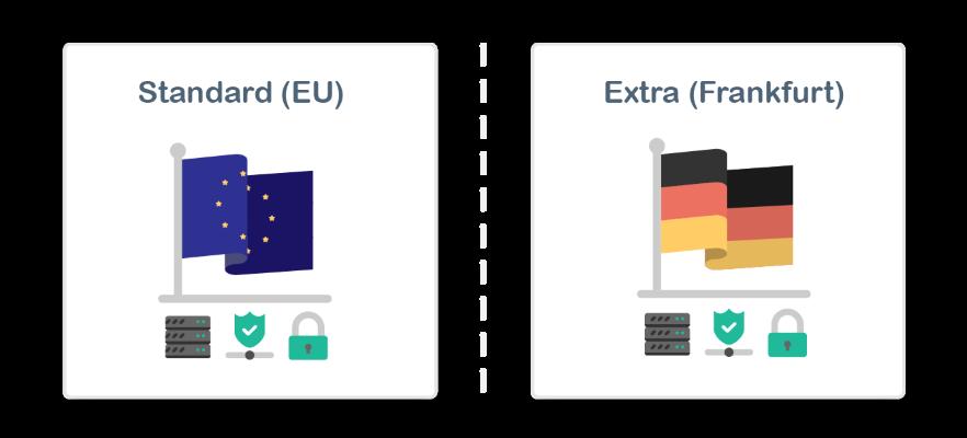 Höchste Sicherheitsstandards der Dienstplan-Software für den Mittelstand von Papershift