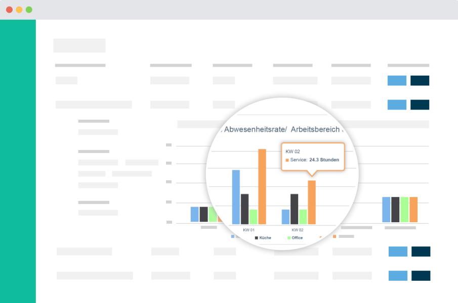 Auswertungen und Berichte im Personalplaner von Papershift
