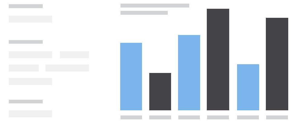 Leistungszahlen bei Auswertung von Online Dienstplanung im Einzelhandel