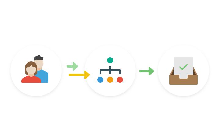 Unternehmensprozesse flexibel mit Papershift abbilden