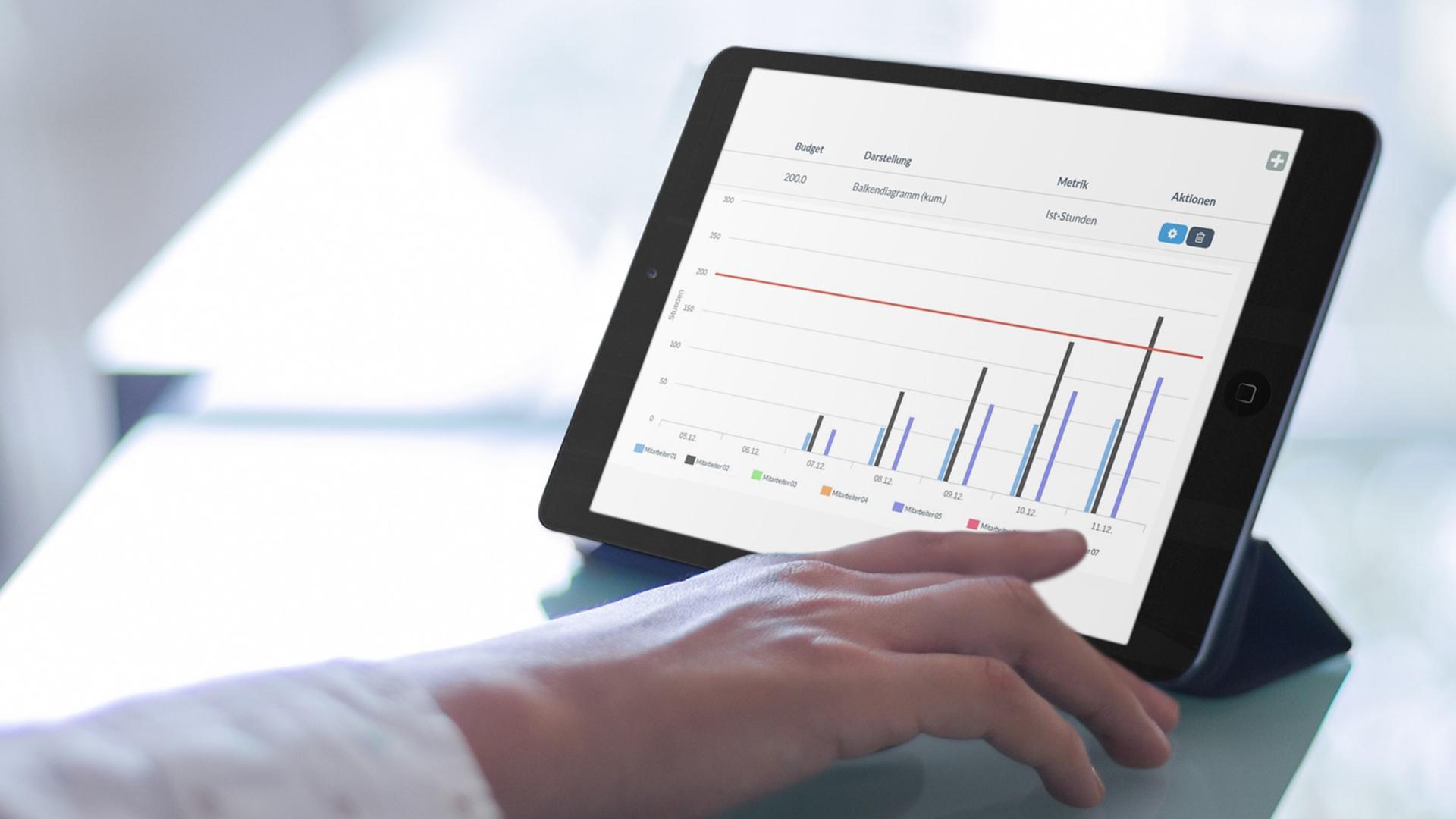 Mit dem Auswertung- & Berichte Modul von Papershift haben Sie Ihre aktuellen Personaldaten jederzeit im Blick