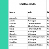 Employee master data free excel template from Papershift