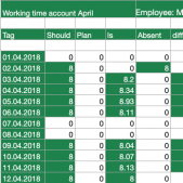 Working time account excel template free download from Papershift