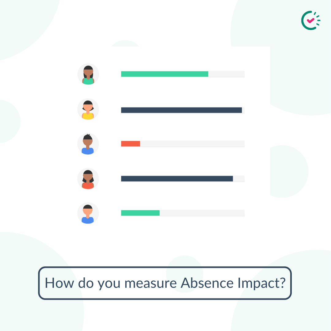 measuring absence impact at work