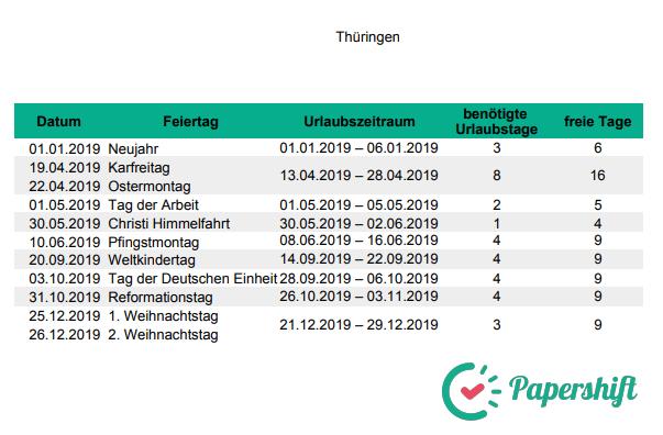 Urlaubsplanung Brückentage 2019 Thüringen