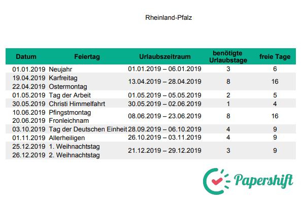 Urlaubsplanung Brückentage 2019 Rheinland-Pfalz