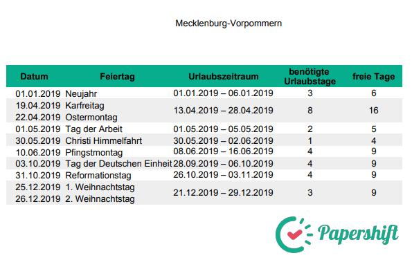 Urlaubsplanung Brückentage 2019 Mecklenburg-Vorpommern