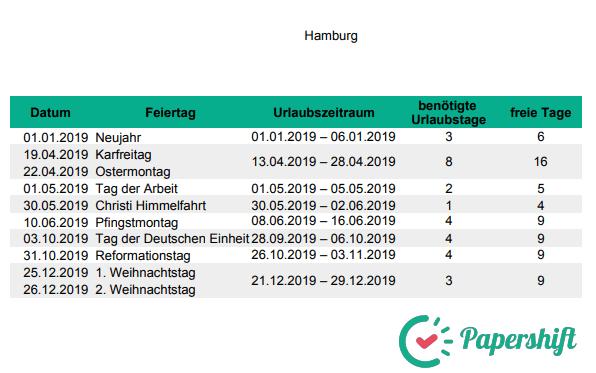 Urlaubsplanung Brückentage 2019 Hamburg