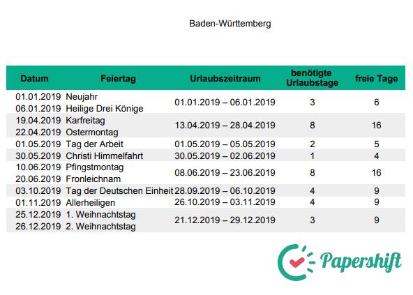 Urlaubsplanung Brückentage 2019 Baden-Württemberg